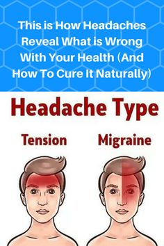 This is How Headaches Reveal What is Wrong With Your Health (And How To Cure It Naturally)
