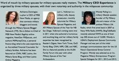 Press Release: Top Military Spouse CEOs Announced