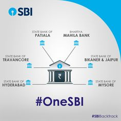 With the merger of 5 associate banks and BMB, State Bank of India entered the list of top 50 banks in the world. #SBIBacktrack