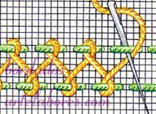 Two rows of backstitch then interwoven - would make an interesting border or even a filler Embroidery Stitches Tutorial, Sashiko Embroidery, Hand Work Embroidery, Hand Embroidery Patterns, Embroidery Techniques, Ribbon Embroidery, Cross Stitch Embroidery, Embroidery Designs, Crazy Quilt Stitches