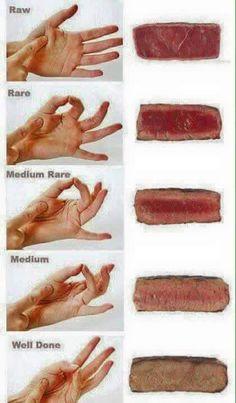 Steak scale