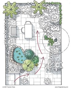 Expansive Solutions for Small Gardens, 32- by 22-foot garden