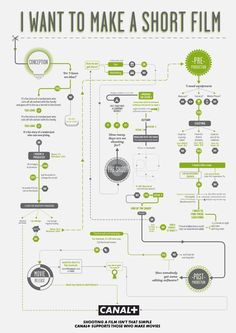 Design Albertoboko, 690444 Pixel, Charts Design, Flow Charts, 690 ...