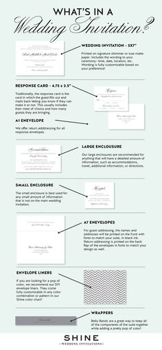 Not sure what pieces you need for your wedding invitations? We have broken down all the components as to what is in a wedding invitation!