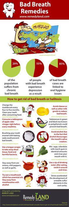 Bad Breath Remedies #Infographics — Lightscap3s.com