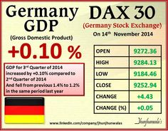 Singapore Exchange, Gross Domestic Product, 14 November, Europe, France, Germany, Deutsch, French Resources