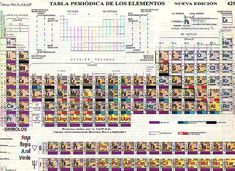 Descubre para qu usamos cada elemento qumico con esta tabla tabla peridica de los elementos qumicos urtaz Gallery