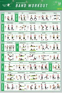 Resistance Band Training, Resistance Workout, Dumbbell Workout, Resistance Band Exercises, Strength Training, Gym Workout Tips, Band Workouts, Gym Workout Chart, Workout Men