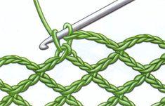 Irish crochet &: Еще о видах филейной сетки