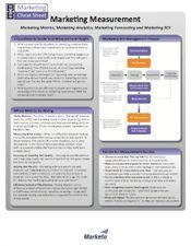 B2B marketing 'cheat sheets' from Marketo. Great info at Marketo.