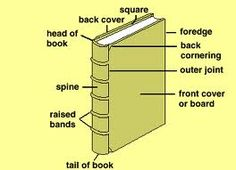 ff884660c4f303536089af4c6b423396 library books physiology the parts of a book biblio miscellany pinterest book