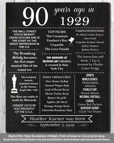 Happy 90th Birthday Parties Ideas Chalkboard Poster