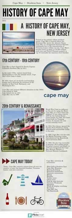 History of Cape May, New Jersey