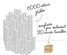 En adoptant des carrés démaquillants lavables on évite de jeter 6000 cotons. Kit eco belle les tendances dEmma pratique écologique et économique. Enfin une solution zéro déchet pour se démaquiller