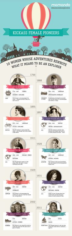 10 Kickass Female Pioneers - International Womens Day Infographic. Topic: travellers, tourism, pilot, adventurer.