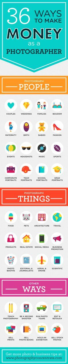 Earn Money Taking Pictures - How can you make money as a photographer? Check out this infographic for 36 ideas, and tons of inspiration! Earn Money Taking Pictures - Photography Jobs Online Photography Cheat Sheets, Photography Jobs, Photography Lessons, Photography Business, Photography Tutorials, Freelance Photography, Photography Pricing, School Photography, Photo Hacks
