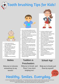 I can brush my teeth! Tips sheet for tooth brushing and oral care! Your Kids OT (Functional Skills for Kids Blog Series)