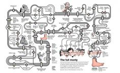 """""""Monty Python reunited: the Infographic"""" - by Marcus Webb and Christian Tate/Delayed Gratification"""
