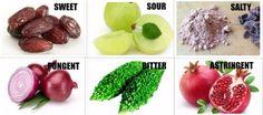 6 basic rasas or tastes in ayurveda