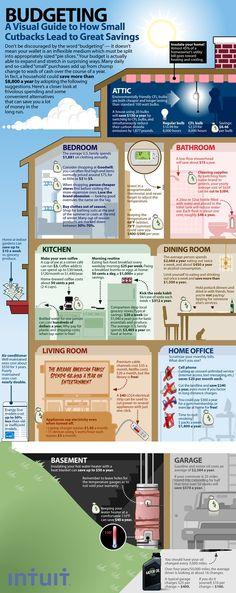 How Small Cutbacks Lead to Great Household Savings. #home #decor