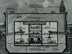 Great britain's WW II Project Habakkuk