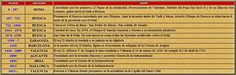 Священный Грааль Валенсии, признанный Ватиканом | Spainhome-es