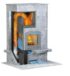 masonry stove - Google'da Ara