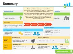 Summary $ Value Architecture Value Proposition/ Customer Offer Distribution Architecture Customers • What is our offering?...