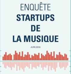 Startups : le live au coeur du premier annuaire de la «french music tech»