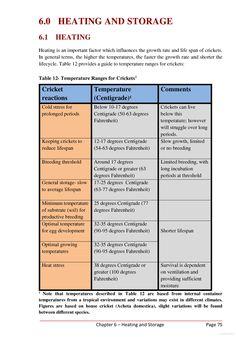 The Complete Cricket Breeding Manual: Revolutionary New Cricket Breeding Systems - Glenn Kvassay - Google Books
