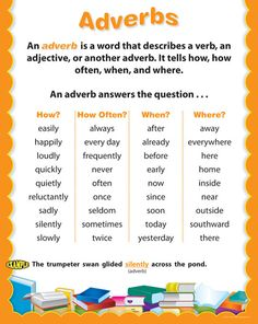 Adverb List For Kids