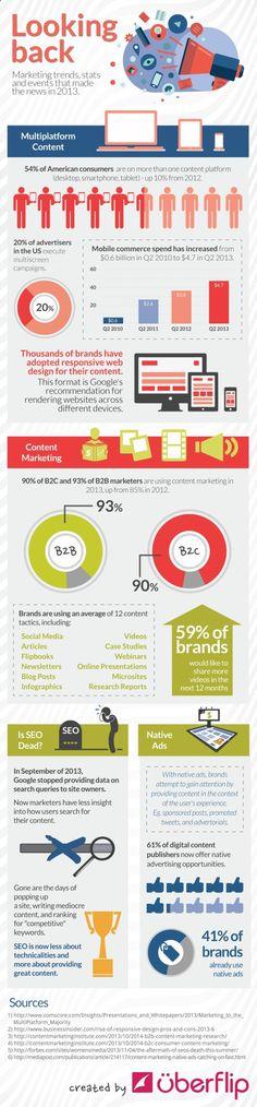 Marketing trends, stats and events 2013 #infografia #infographic #marketing