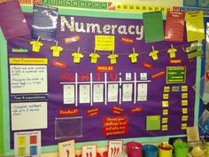 Image result for questioning challenging display