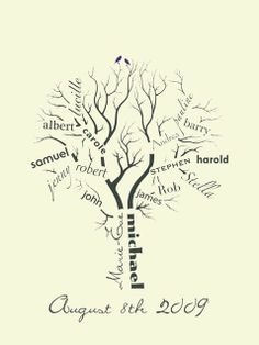 Family Trees to Show Off Your Roots (Great Nursery Art!)