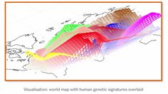 Bilim İnsanlarının Yeni Geliştirdikleri DNA-GPS Aleti Sayesinde Coğrafik Atalarınız 1000 Yıl Öncesine Kadar Araştırılabiliyor