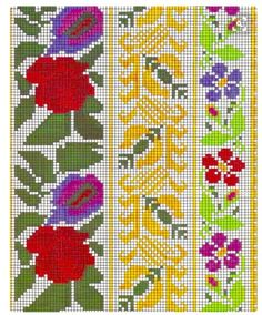 Pay a visit to our webpage for far more that is related to this striking photo Small Cross Stitch, Cross Stitch Borders, Cross Stitching, Cross Stitch Embroidery, Cross Stitch Patterns, Cross Stitch Bookmarks, Cross Stitch Alphabet, Blackwork Patterns, Embroidery Patterns