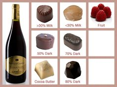 A Chocoholic's Guide to 33 Wines and Chocolates that Pair. #Valentine'sDay