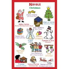 Italian Language Poster - Christmas / Natale: Bilingual Chart for Classroom and Playroom