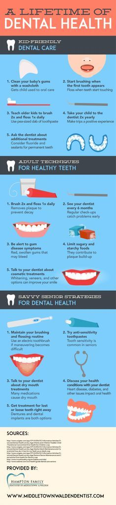 A Lifetime of Dental Health #Infographic