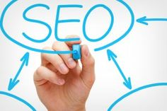 Affordable SEO Packages and Pricing - Local SEO is your modern and essential method to total online and offline digital marketing domination plan. Marketing Digital, E-mail Marketing, Internet Marketing, Online Marketing, Seo Online, Marketing Tactics, Marketing Strategies, Seo Tutorial, Seo Packages
