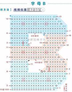 Häkelfieber: ABC zum Spielen: Buchstabe B Crochet Alphabet Letters, Crochet Letters Pattern, Letter Patterns, Cross Stitch Alphabet, Crochet Stitches Patterns, Crochet Chart, Crochet Motif, Crochet Wool, Love Crochet