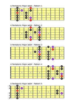 Music Theory | Guitar Building and Woodworking