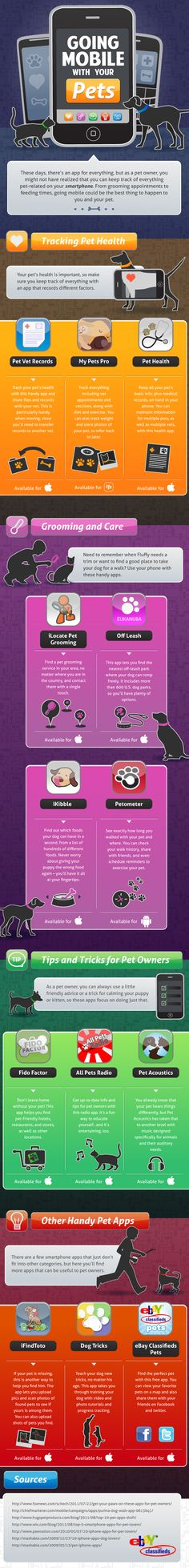 Pet tech; A great rundown of pets apps! http://mashable.com/2011/12/04/13-helpful-apps-for-pets/