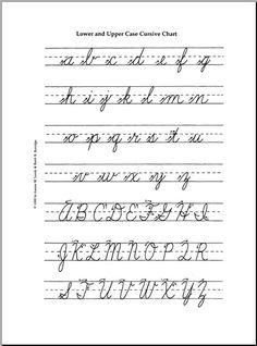 Cursive Alphabet Printable, Cursive Letters Worksheet, Cursive Small Letters, Cursive Writing Practice Sheets, Teaching Cursive, Handwriting Practice Worksheets, Cursive Words, Alphabet Writing, Teaching