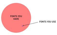Helpul diagrams - fonts