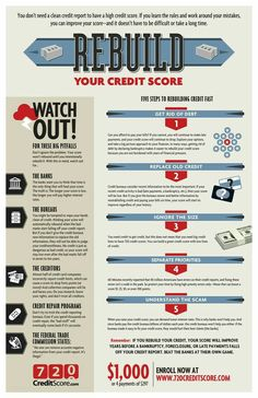 Bad Credit Credit Cards, How To Fix Credit, Build Credit, Paying Off Credit Cards, Rewards Credit Cards, Best Credit Cards, Free Credit, Chase Credit, Improve Credit Score