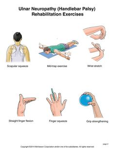 Summit Medical Group - Ulnar Neuropathy Exercises