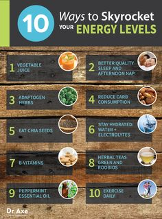 Exhausted? 10 Ways to Boost Energy Levels  http://www.draxe.com #energy #exhaustion #remedies
