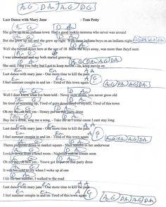 Mary Jane's Last Dance (Tom Petty) Guitar Chord Chart with Lyrics - http://www.youtube.com/munsonmusiclive