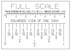 how to read a ruler chart how to mesure with a read a. Black Bedroom Furniture Sets. Home Design Ideas